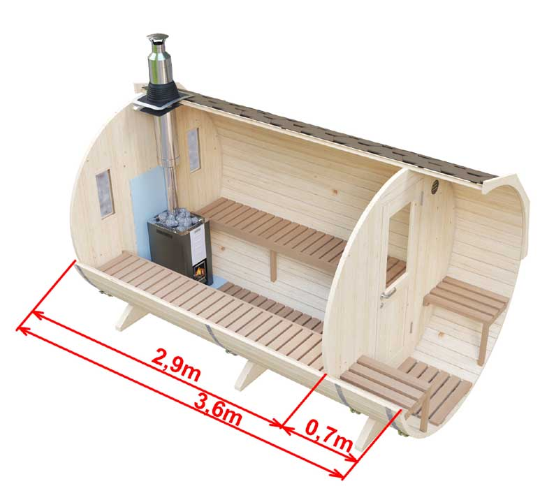 Dimensions of the long sauna